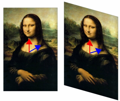 The Mona Lisa before and after a y-shear, with an eigenvector in red. They did a similar transformation in the episode of Algebra Workout that accompanies Chapter B3, but instead of the Mona Lisa they used a photo of the presenter, which was quite amusing in a puerile way!